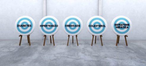 SBCBM lança vídeo conceito sobre cirurgia metabólica